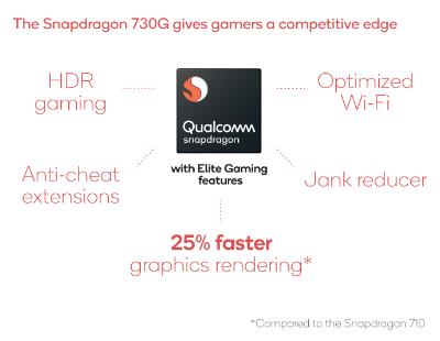 Snapdragon 730Gはゲーム向けに機能強化。Qualcommのスライド