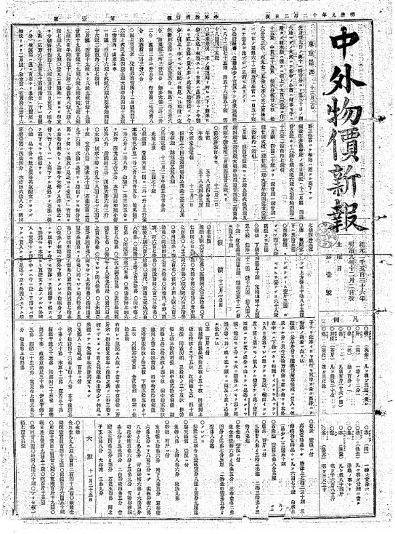 新聞記事100年分を電子データに、日経が「AI OCR」で読み取りへ | 日経 ...