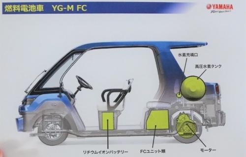 図2 各基幹部品の搭載位置(出所:ヤマハ発動機、撮影:日経 xTECH)
