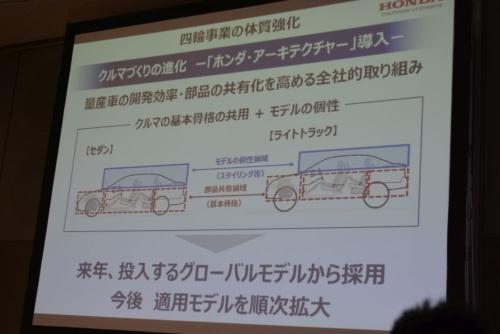 図2 ホンダアーキテクチャーの基本概念
