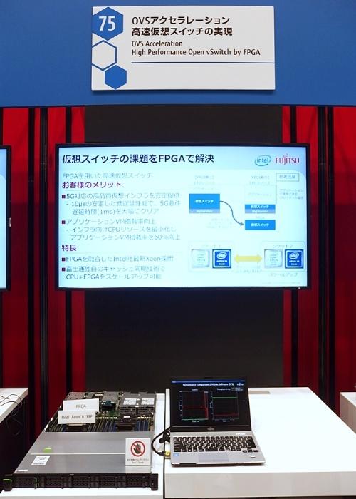 FPGAアクセラレーターの開発成果を見せるコーナー。日経 xTECHが撮影