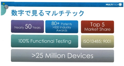 これまでの実績の例。Multi-Techのスライド
