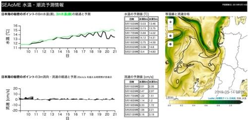 「SEAoME(しおめ)」の画面例