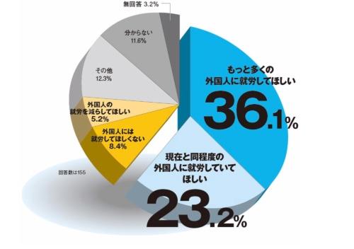 (資料:日経ものづくり)