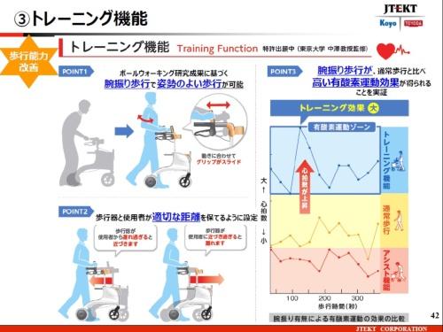 図2 テクテックに搭載するトレーニング機能