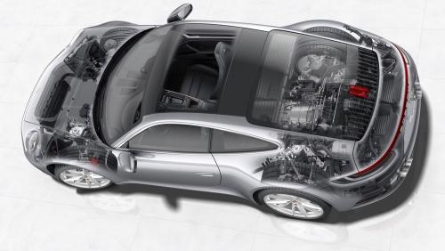 911カレラのパワートレーンの配置。初代から変わらずRR(後部エンジン・後輪駆動)車である。日本では2019年7月5日に新型車を発売する。販売価格は1666万円から1997万円。(出所:ポルシェ)