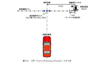 図1 対向車がない場合のシナリオ