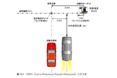 図2 対向車がある場合のシナリオ