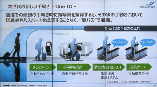 成田空港のOneIDが対象とする出発動線のチェックポイント