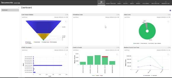 セキュアワークスのサービスの管理画面