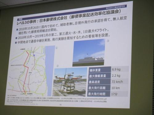日本郵便の実証実験