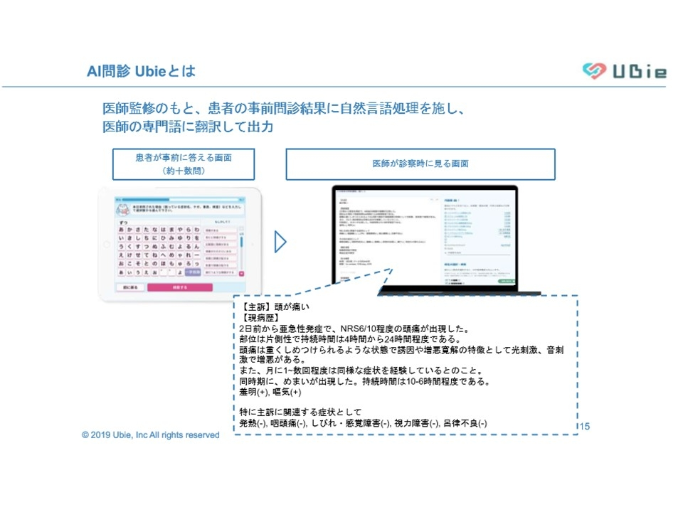 AI問診Ubieのイメージ (出所:Ubie)