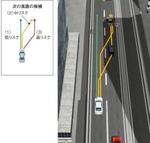 図5 次の走路の候補を重畳表示