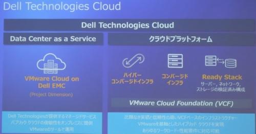 Dell Technologies Cloudの概要