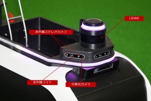 図4 3個のカメラモジュールと1個のLIDAR