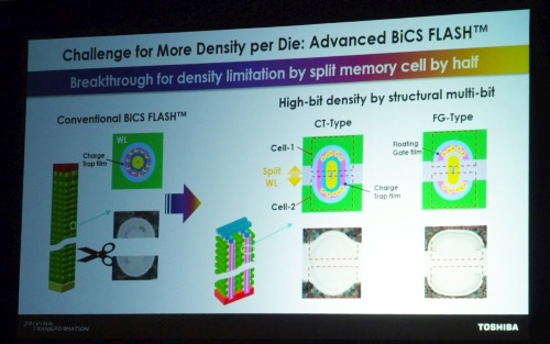 「split memory cell」技術の概要。スライドは東芝メモリ(撮影:日経 xTECH)