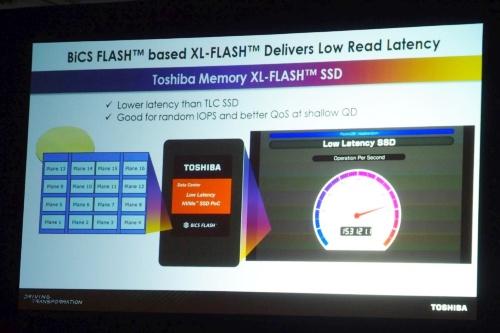 「XL-FLASH」の製品化を発表。スライドは東芝メモリ(撮影:日経 xTECH)