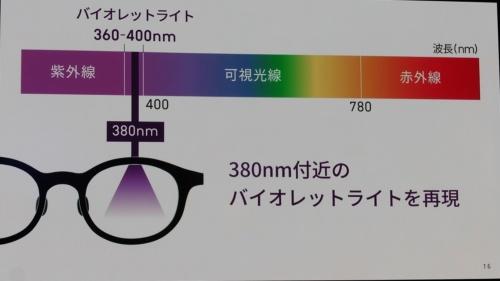 バイオレットライトと開発中のメガネ型医療機器のイメージ