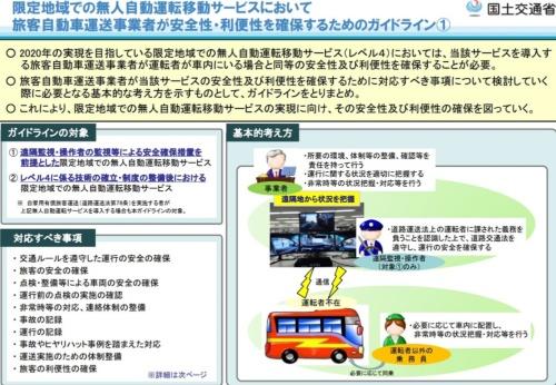国土交通省が策定した「限定地域での無人自動運転移動サービスにおいて旅客自動車運送事 業者が安全性・利便性を確保するためのガイドライン」の概要