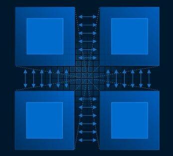 コア間のインターコネクトのイメージ