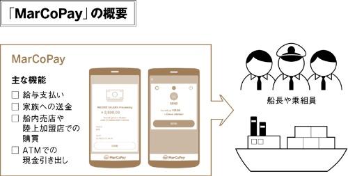 (画像提供:日本郵船)