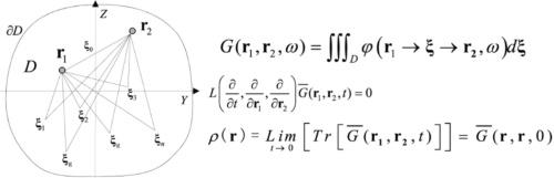 木村氏らが導いた方程式