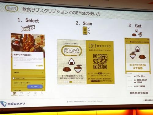 EMotアプリの「飲食サブスクリプション」の概要