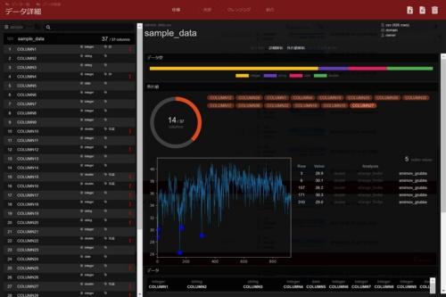 不要なデータなどを可視化するデータプロファイル機能