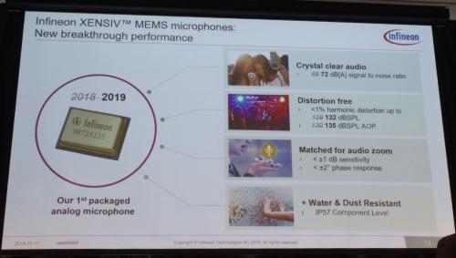 MEMSマイクの2019年製品では、2018年に比べて性能を高めた上、防塵・防水対応にした。スライドはインフィニオン