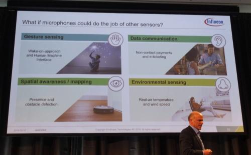 インフィニオンが示した、超音波センサーの用途。スライドは同社