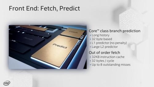 図4●分岐予測とフェッチは共用である。この部分はデュアルにできなかった模様。ただしフェッチはアウト・オブ・オーダー実行が可能なため、実際には2つの命令ストリームを問題なくフェッチ可能と見られる。Intelのスライド
