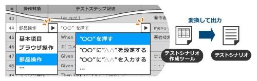 Excelファイルでのテストシナリオ作成イメージ