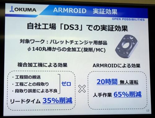 図4 ARMROID導入効果