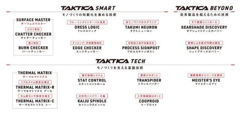 図1 ジェイテクトが立ち上げた技術ブランド体系「TAKTICA」