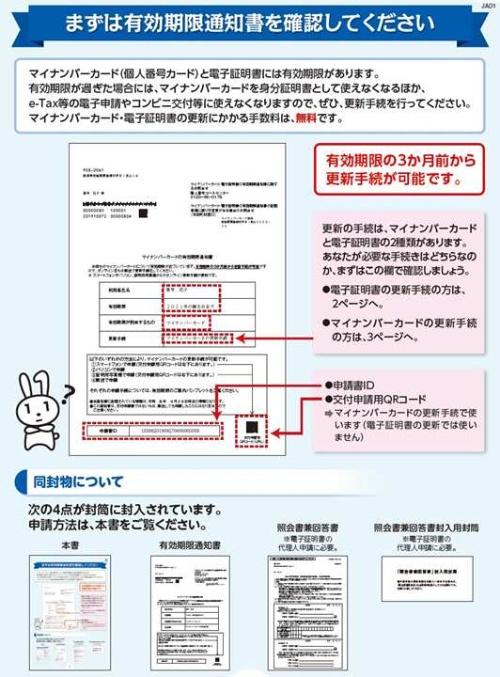 図 マイナンバーカードや電子証明書の有効期限を通知するために利用者に送られているパンフレット