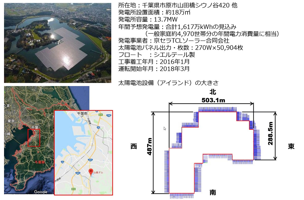 図4●発電所の概要とアイランドの大きさ (出所:京セラTCLソーラー)
