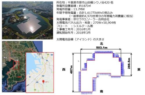 図4●発電所の概要とアイランドの大きさ