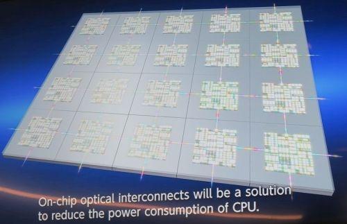 チップ間光インターコネクトの実装イメージ