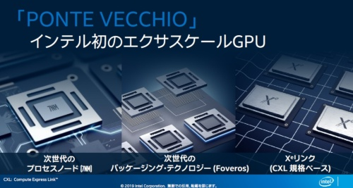 NVIDIA対抗ディスクリートGPU「Ponte Vecchio」にはIntelの最新技術を投入