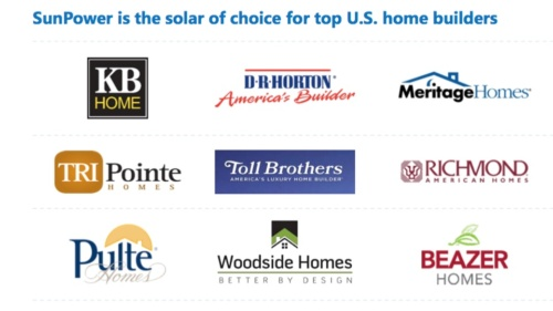 図2●サンパワーの太陽光発電システムを導入するホームビルダーの一例