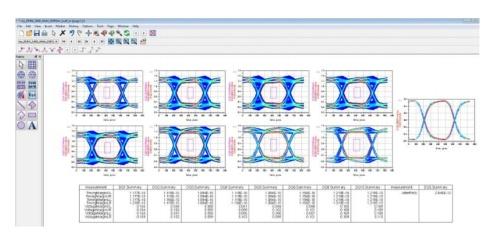 DDR Bus Simulator実行画面例。Keysightのイメージ