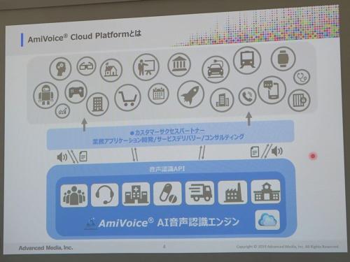 音声認識APIを提供する開発プラットフォーム「AmiVoice Cloud Platform」