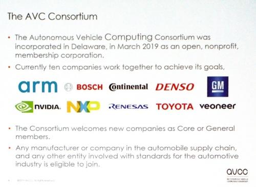 AVCCの参画企業