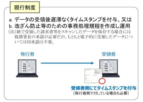 現行制度で決済データを活用して領収書類を不要にできる要件