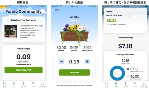 図2●LEM向けのプラットフォーム「Pando」の顧客向けアプリケーション画面