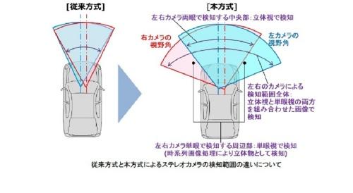 図2 従来方式と新方式の違い