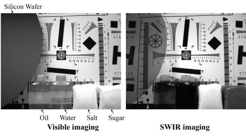 約130万画素の試作品で撮影した画像。左が可視光光源(蛍光灯)下で、右が1550nmの赤外光源の下で撮影した画像である。可視光光源下では、油と水、塩と砂糖の写りに大きな差はないものの、赤外光源だと違いが分かる。Siウエハーも、赤外光源の場合は透けて写る(画像:IEDMとソニーグループ)