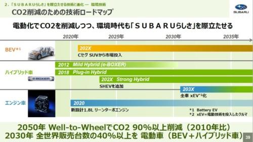 図1 スバルは2020年代中盤よりも少し前にストロングHEVの投入を計画す