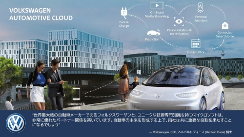VWはクラウド分野でマイクロソフトと提携