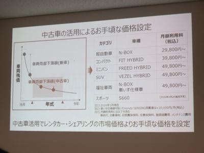 図2 提供する車種と月額利用料